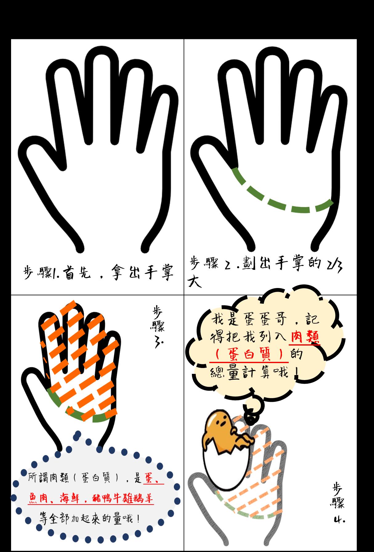 蛋四格漫畫